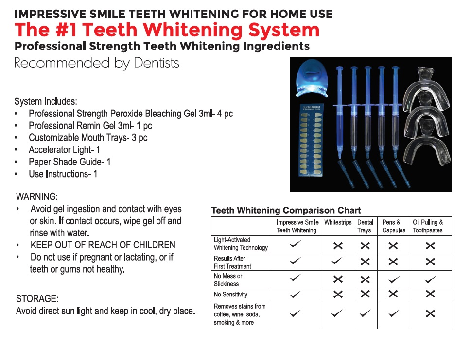 impressive bright white smile pro teeth whitening system
